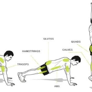 Circuit training préparation physique football