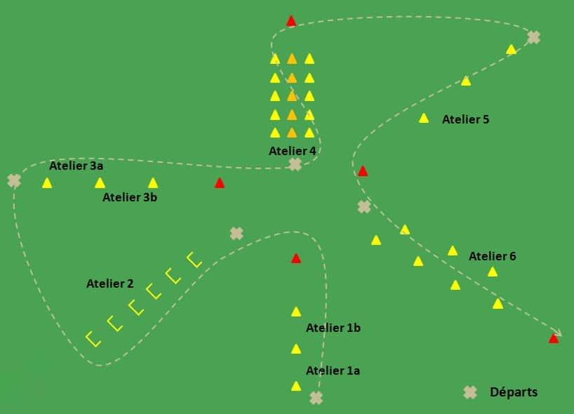 Circuit Training Football Aerobie Prepa Physique