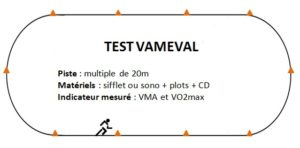 test vameval