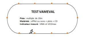 Le test Vameval