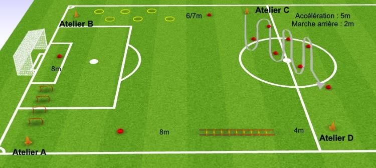 circuit training vitesse football