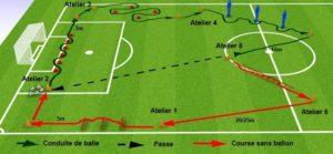 circuit training physique football avec ballon