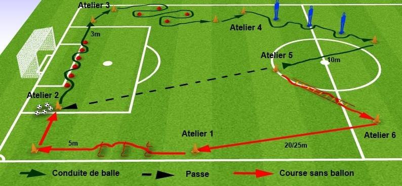exercice vitesse football avec ballon