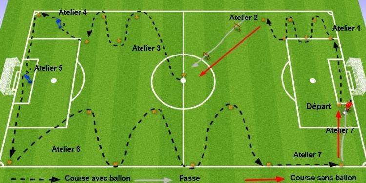 exercice endurance football avec ballon