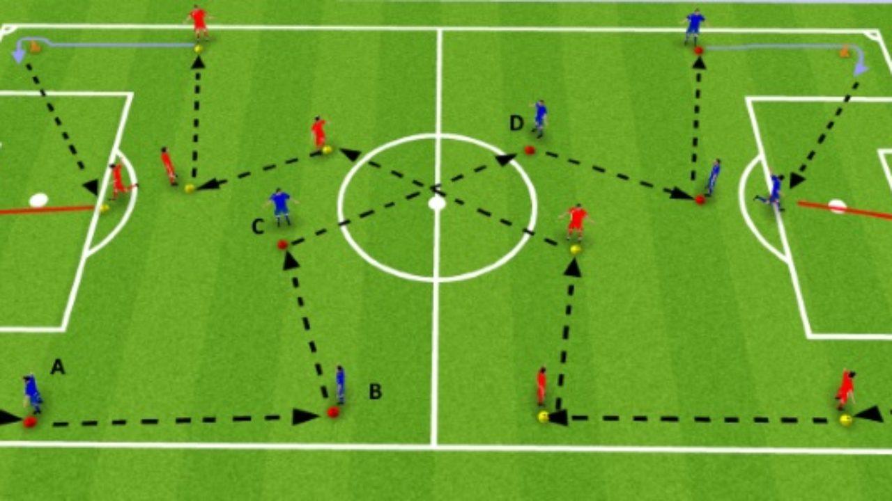 Passe Et Suit Exercice Physique Football Avec Ballon