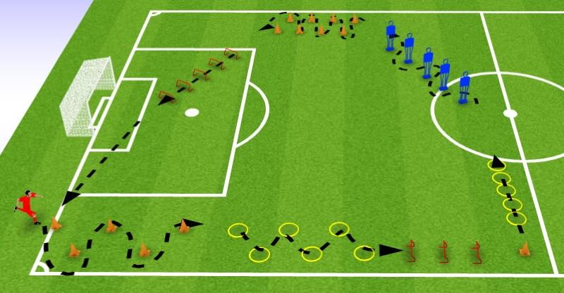 travail d'appuis football à haute intensité