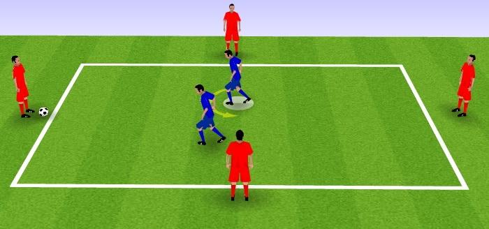 Toro echauffement foot avec ballon