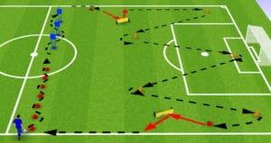 travail endurance football avec ballon