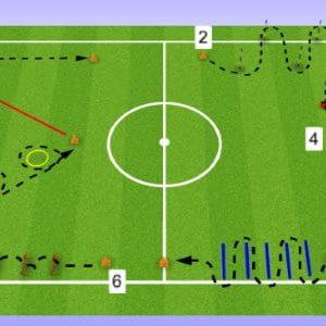 Circuit training endurance capacité avec ballon