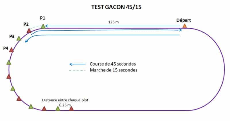 SCHEMA TEST GACON 45 15