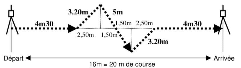 Test vitesse coordination de course Cazorla