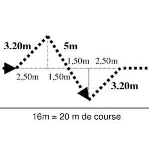 Le test de vitesse coordination de course par Cazorla