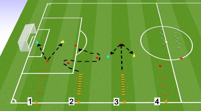 exercice de vivacite football